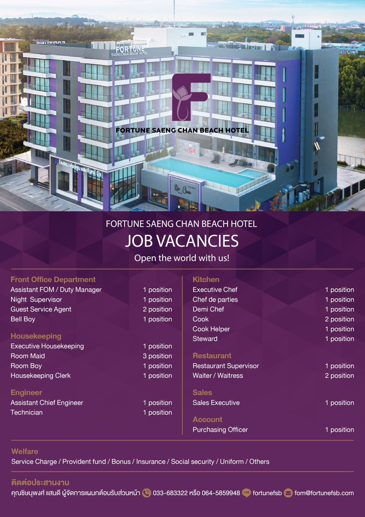 jobs - Fortune Hotel Group